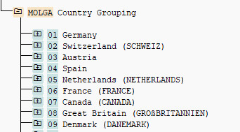 Country%20Grouping