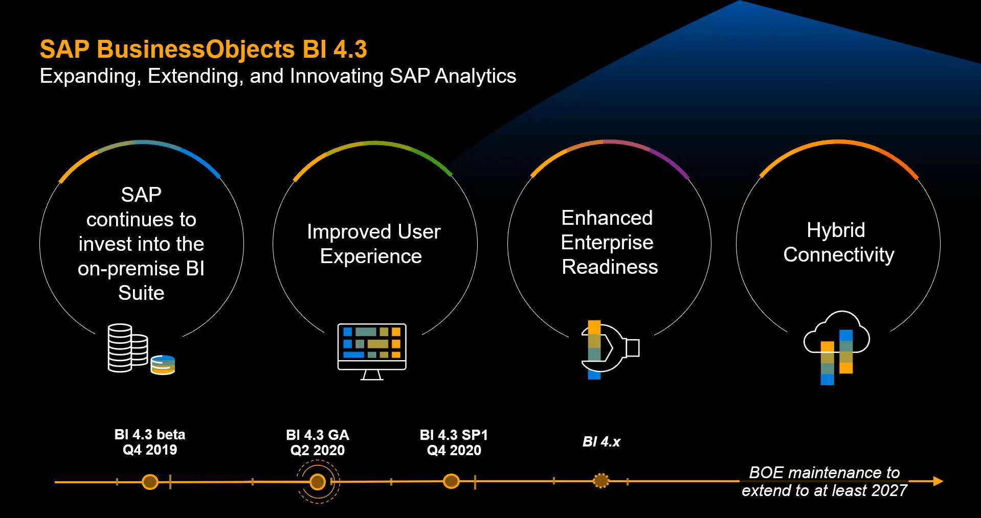 SAP%20BusinessObjects%20BI%204.x%20Key%20Themes