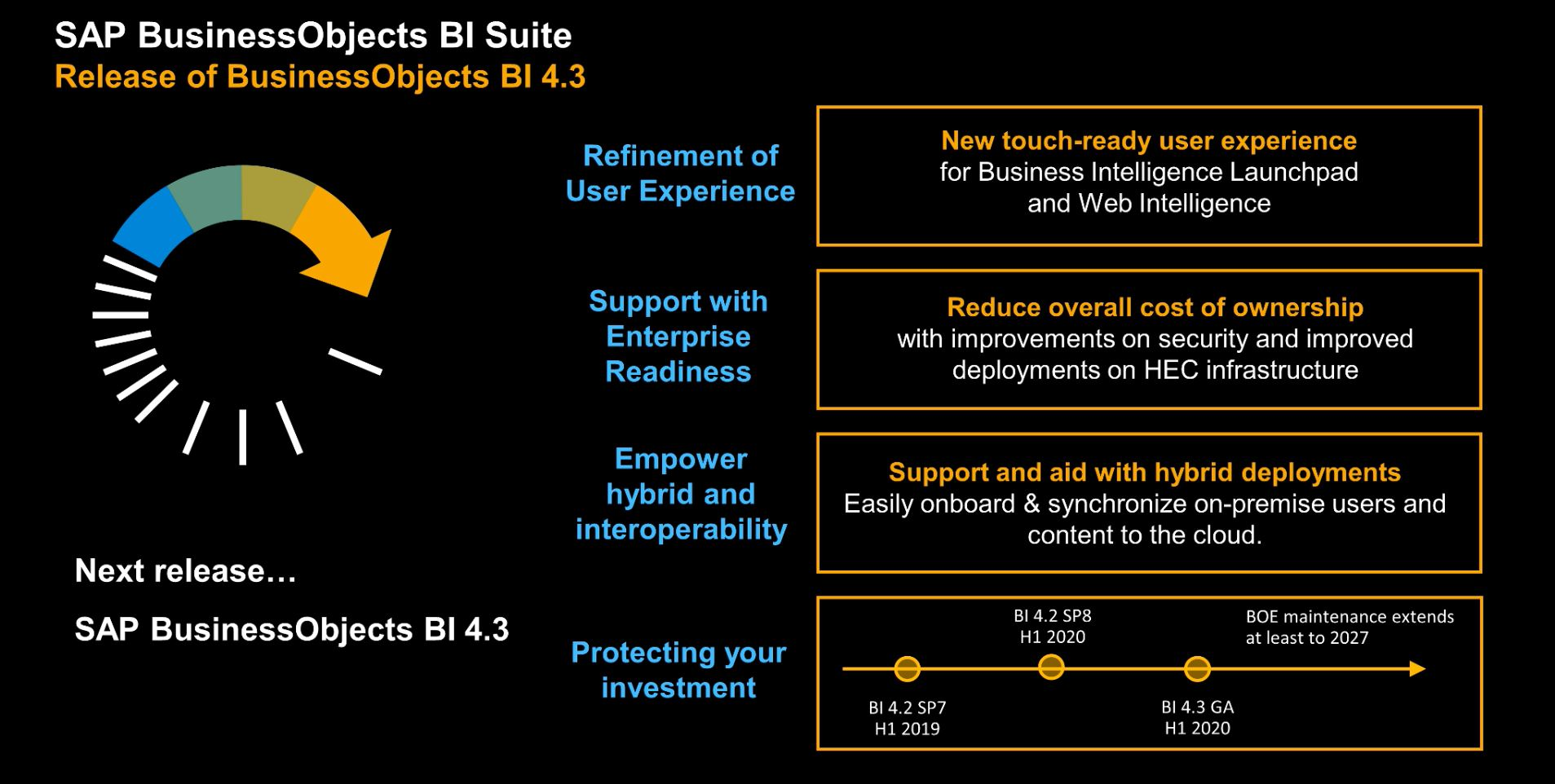 SAP%20BusinessObjects%20BI%20Suite%20Roadmap