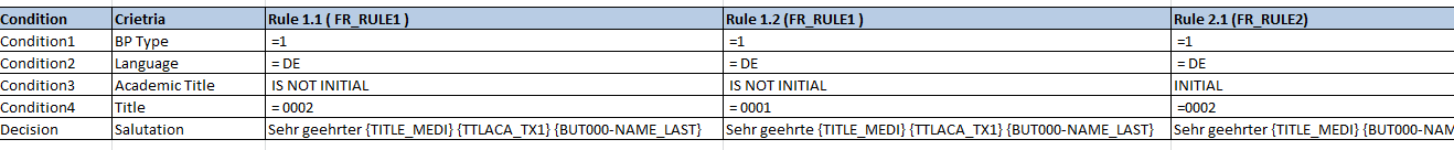 Rules%20for%20BP%20as%20Person%20and%20language%20as%20German