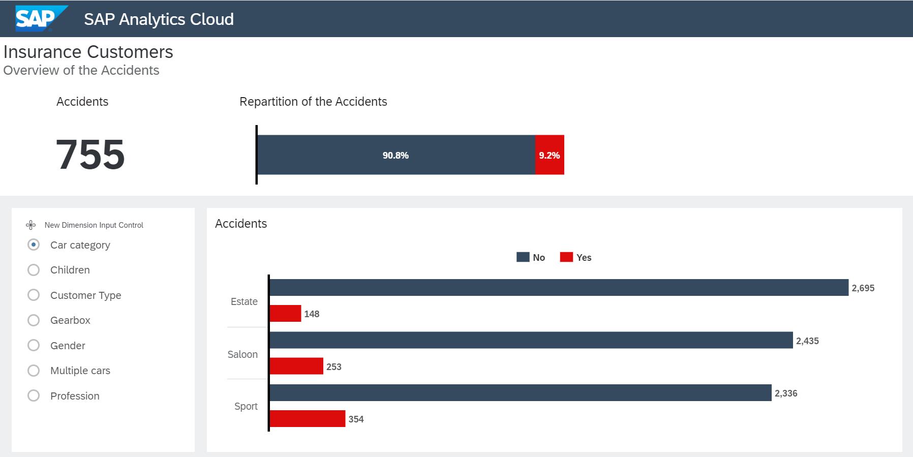 SAP%20Analytics%20Cloud%20Dashboard%20%281%29
