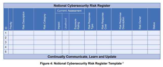 Source%3A%20National%20Institute%20of%20Standards%20and%20Technology%20Interagency%20or%20Internal%20Report%208286