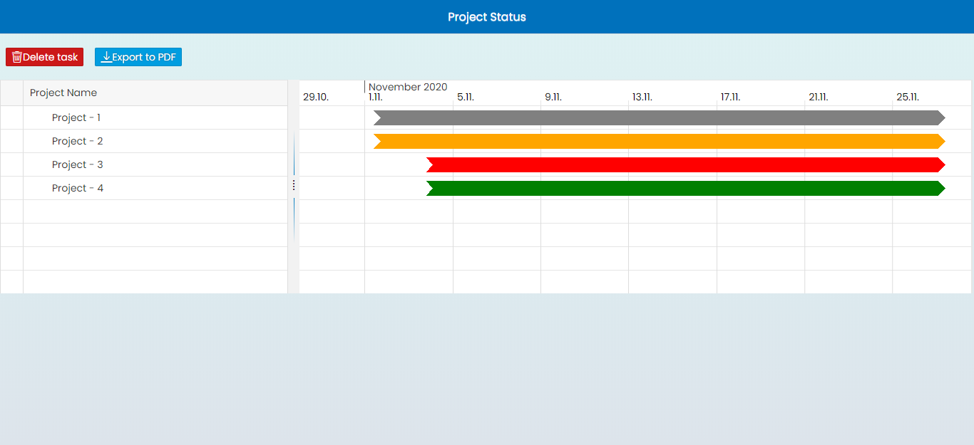 Gantt Chart In Sap Ui5 Sap Blogs