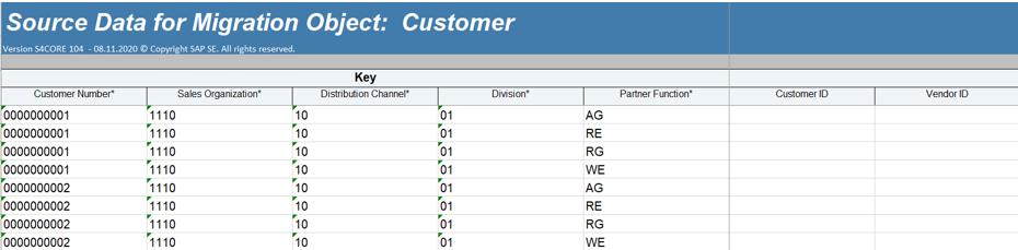 Customer%20-%20Sales%20Partner