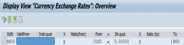 Creating Exchange Rate Worklist – To Enable Users Enter Only Specific Exchange Rates For Required Exchange Rate Types