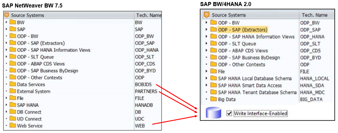 Source%20System%20Conversion%20from%20SAP%20BW%207.x%20to%20SAP%20BW/4HANA%202.0