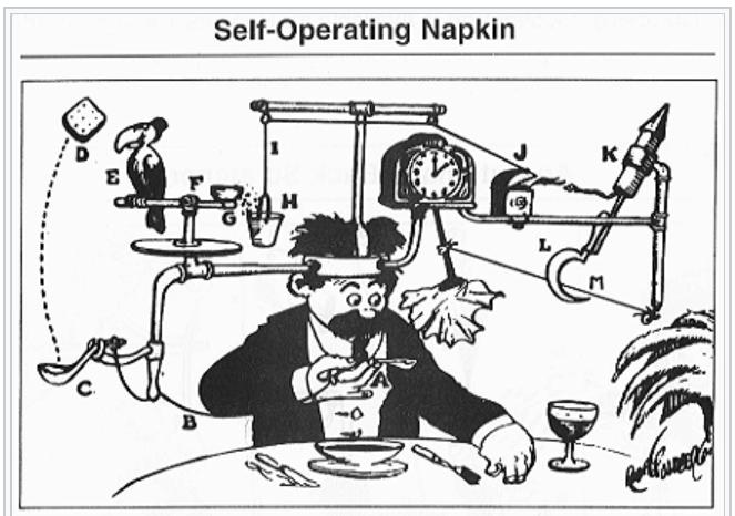 Rube%20Goldberg%u2019s%20Self-Operating%20Napkin