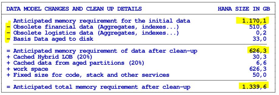 Details%20of%20data%20cleansing%20calculation