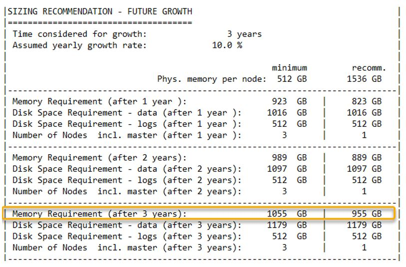 Data%20Growth%20simulation%20for%203%20years