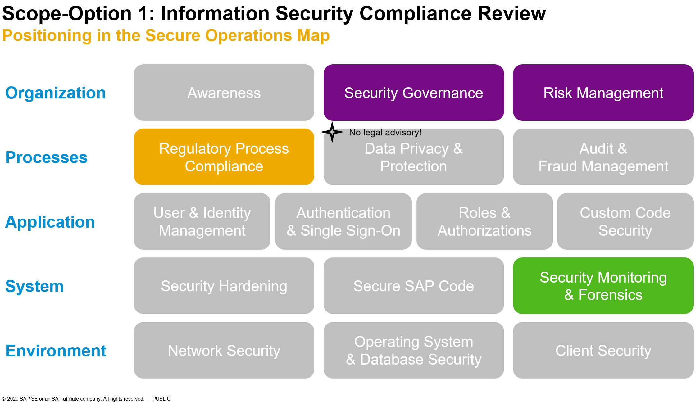 Information%20Security%20Compliance%20Review