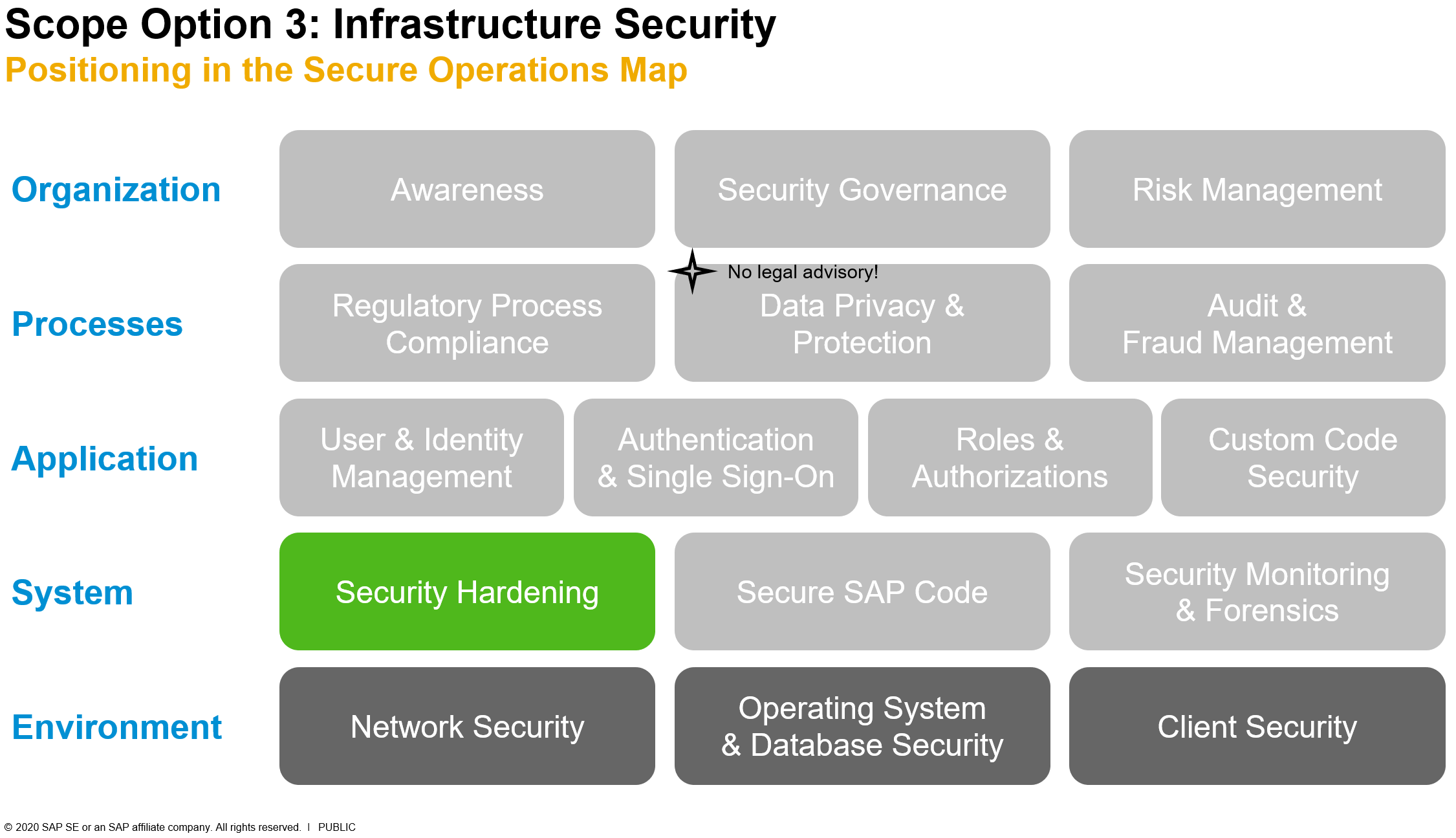 Infrastructure%20Security%20Architecture
