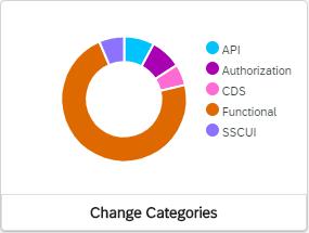 changeCategories.png
