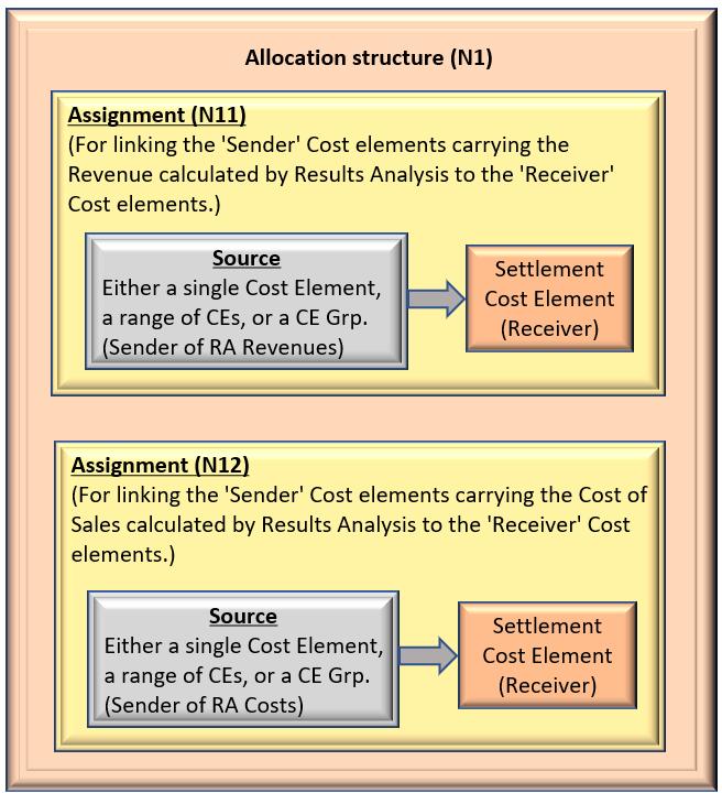 Allocation%20Structure