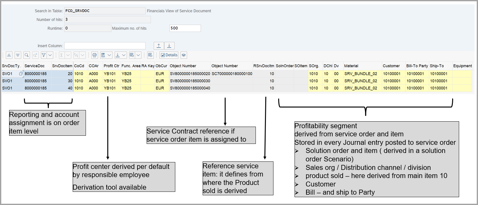 figure%2012%20controlling/accounting%20mirror%20table%20for%20service%20document%20item