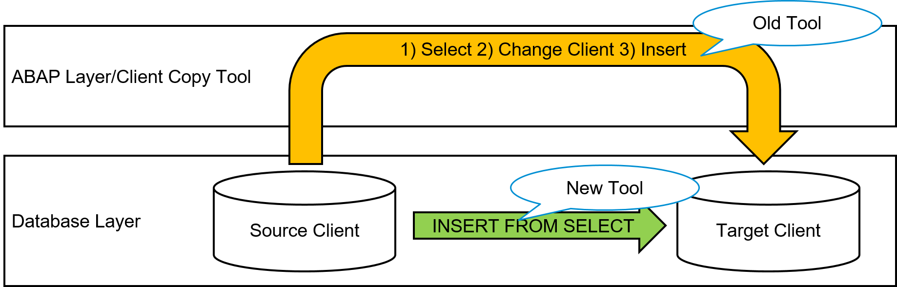 INSERT%20%28Target%20Client%29%20FROM%20SELECT%20%28Source%20Client%29