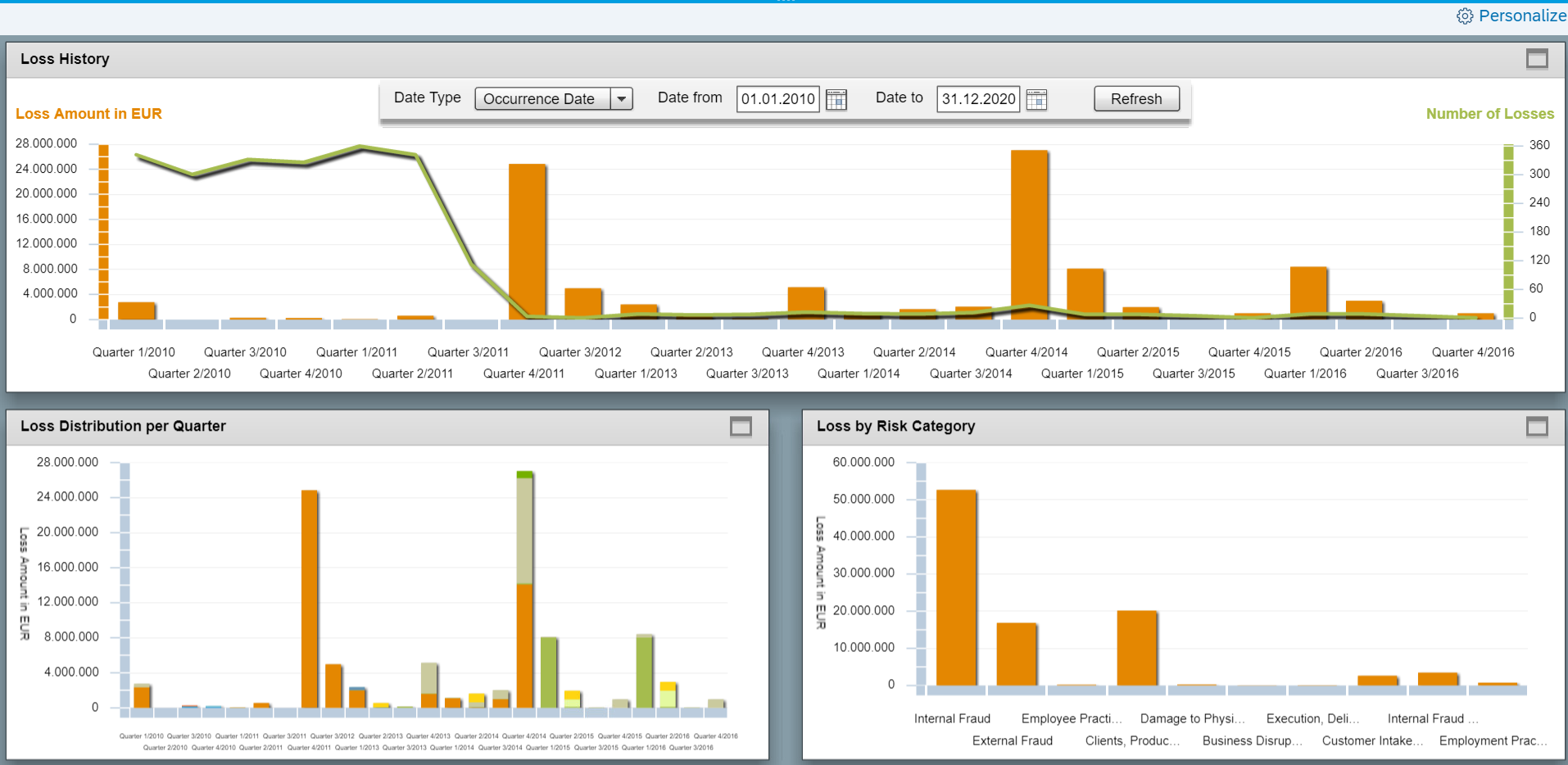 Loss%20events%20overview%20dashboard