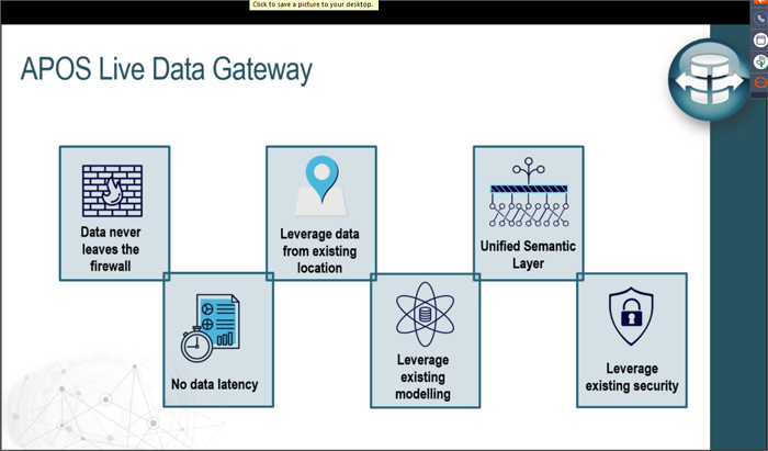 APOS%20Live%20Data%20Gateway%20-%20Unified%20Semantic%20Layer
