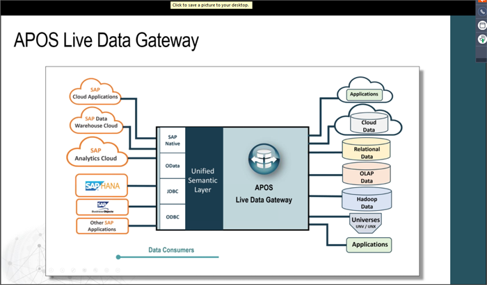 APOS%20Live%20Data%20Gateway%20-%20architecture