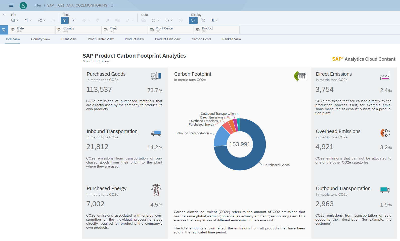 SAP Product Carbon Footprint Analytics - Improve sustainability with SAP S/4HANA