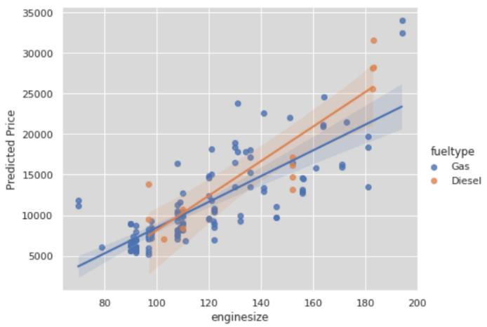 linear%20regression