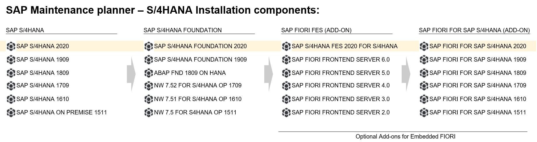 Maintenance%20Planner%20-%20S4HANA%202020