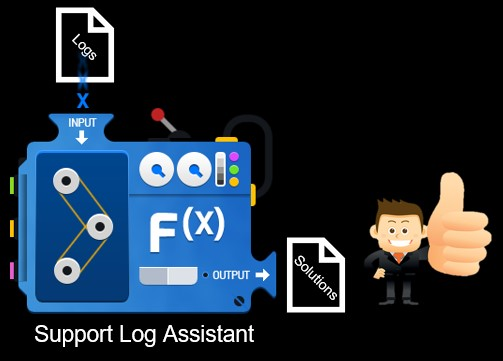 The%20support%20log%20assistant%20machine