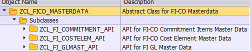 API%20Abstract%20Superclass