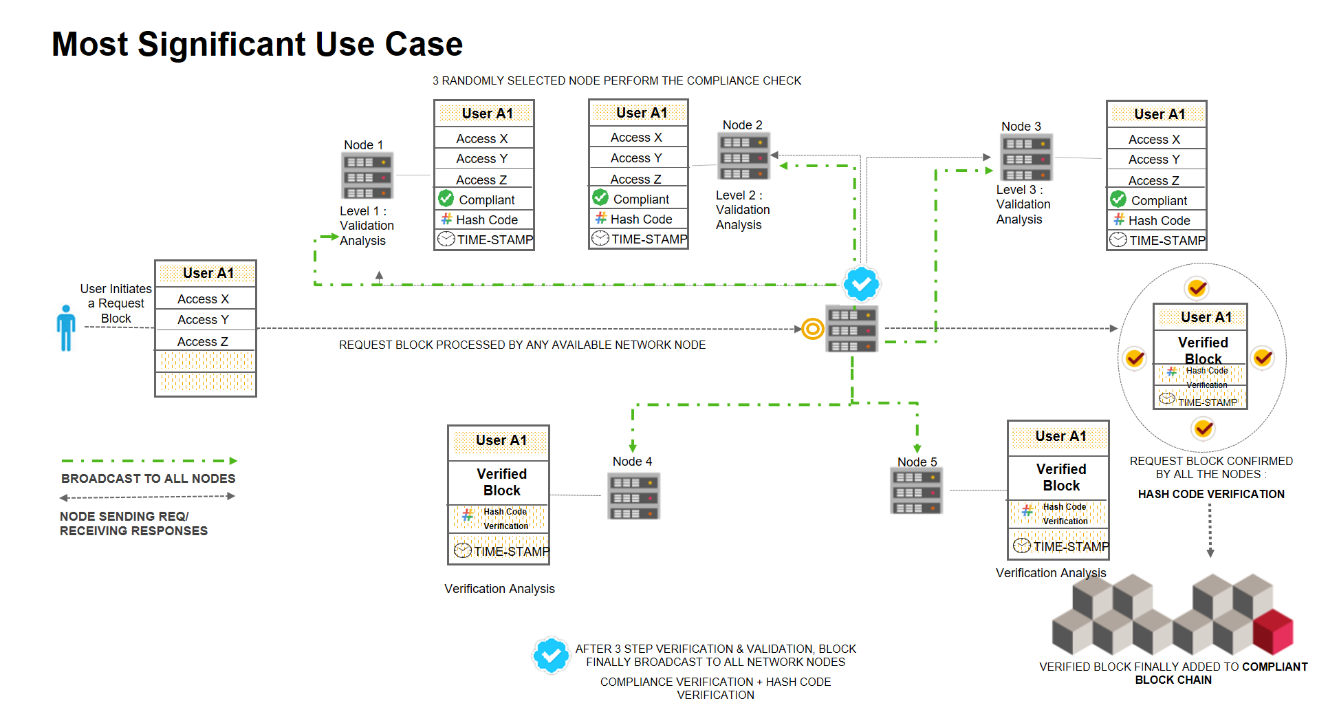 Detailed%20Use-Case