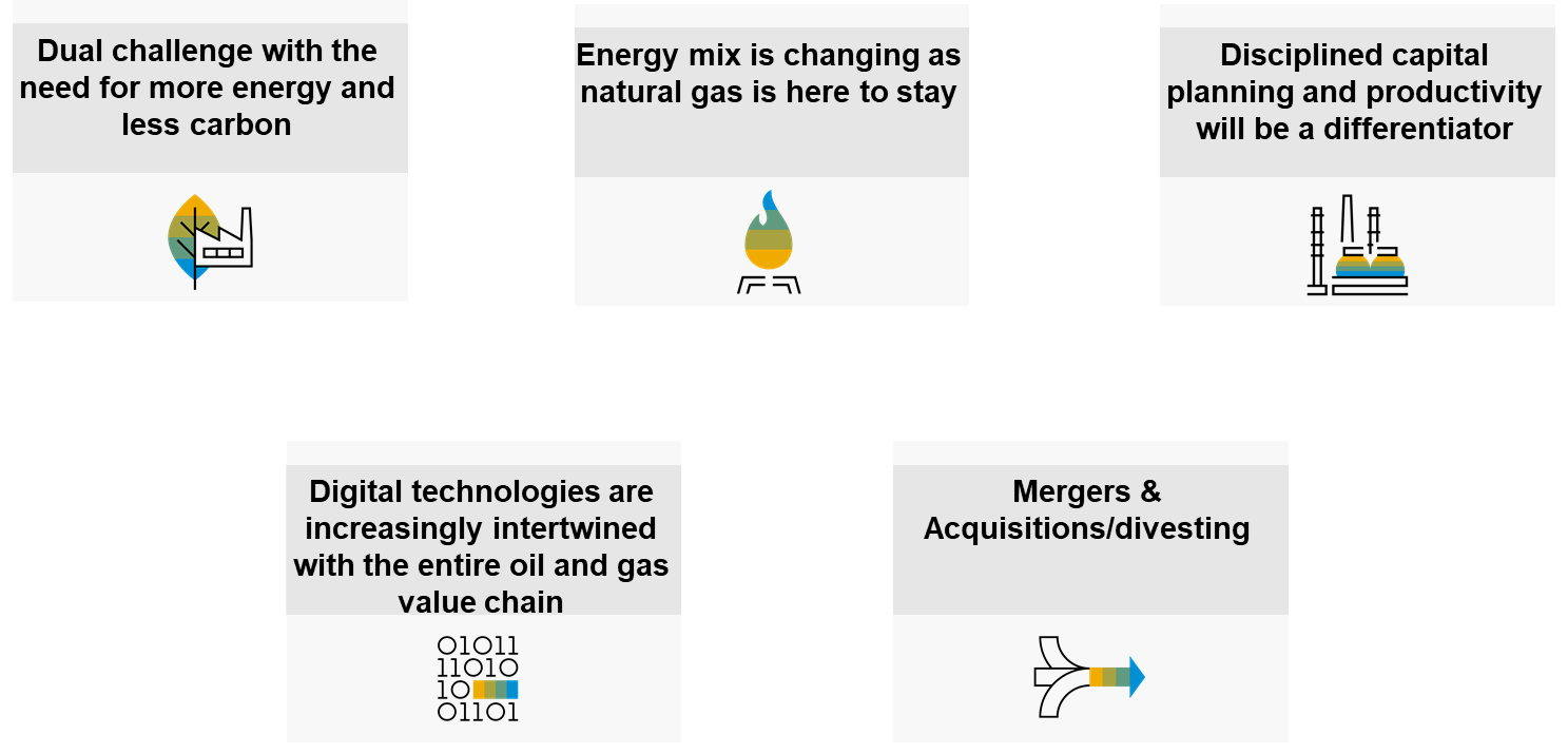 Leveraging SAP Intelligent Enterprise to Support Industry 4.0 for Oil, Gas, & Energy Companies