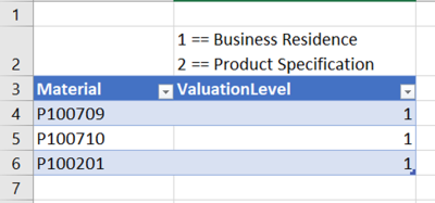 Product%20Valuation%20Type%20Uploader%20Excel%20Template