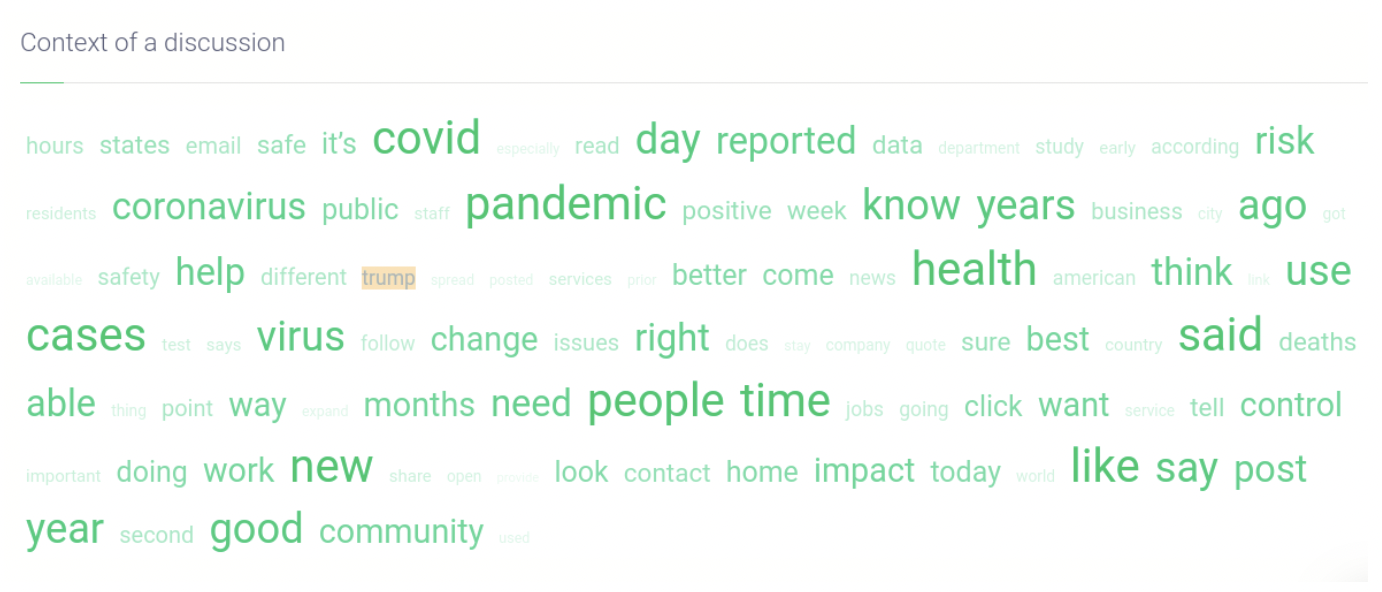 Wordcloud%20for%20COVID-19