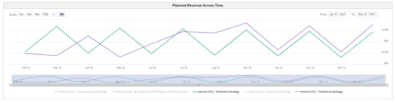 Forecast%20algorithm%20planning%20results
