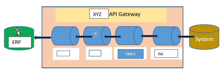 API%20Gateway