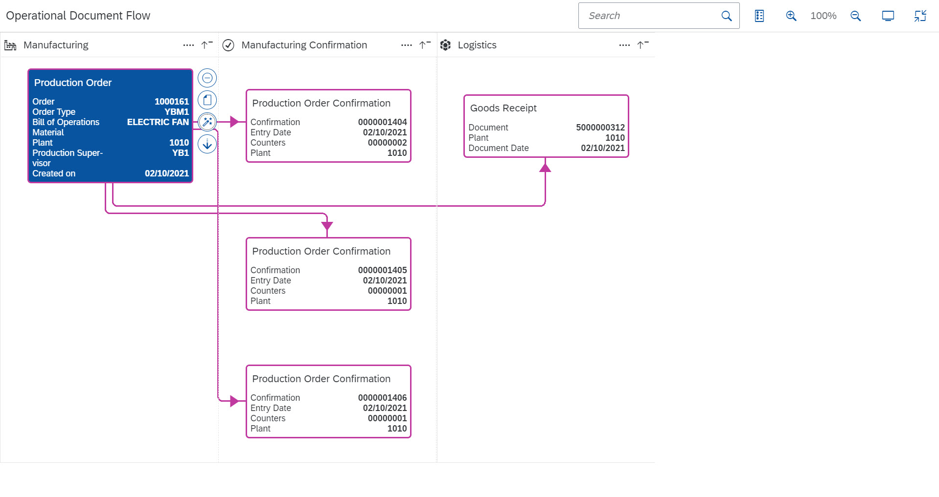 Operational_Document_Flow_Manufacturing