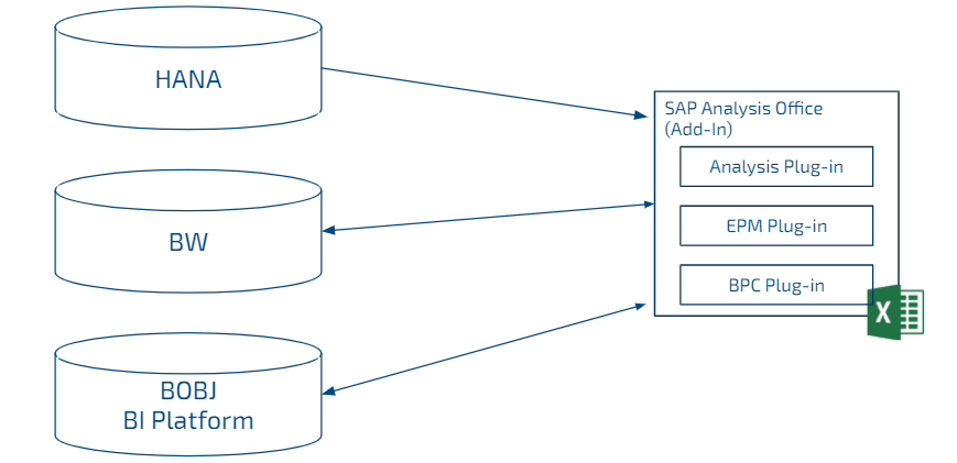 SAP%20Business%20Objects%20Analysis%20for%20Microsoft%20Office