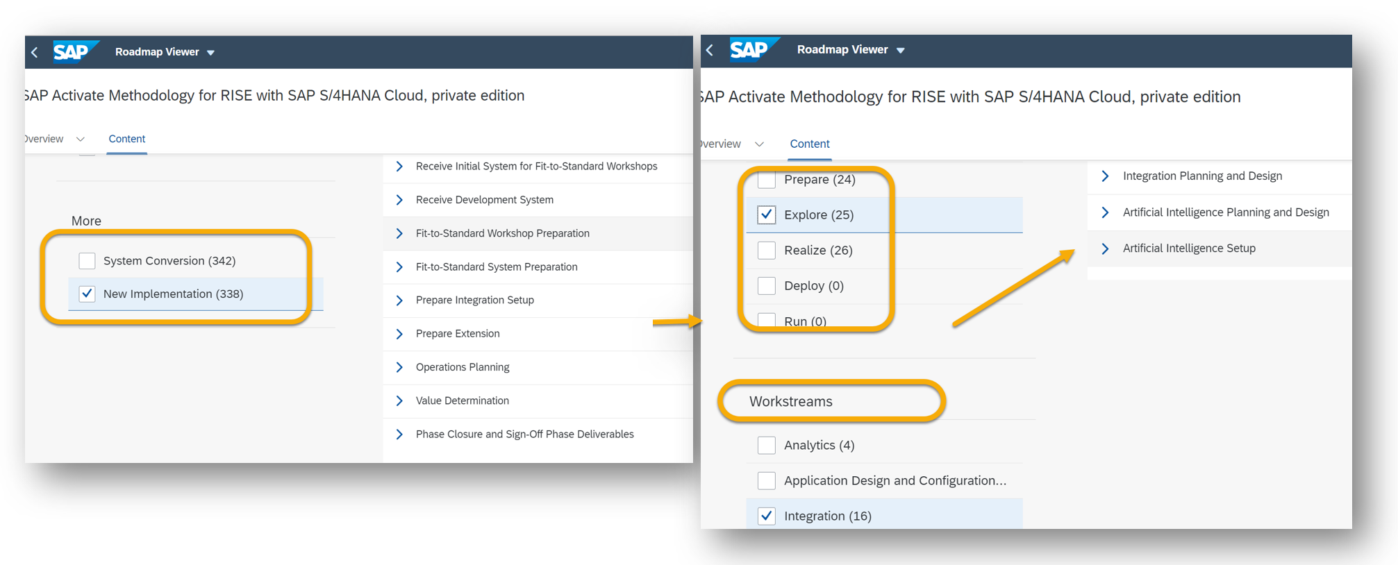 %u2022%20Figure%205%3A%20SAP%20Activate%20Methodology%20for%20RISE%20with%20SAP%20S/4HANA%20Cloud%2C%20private%20edition