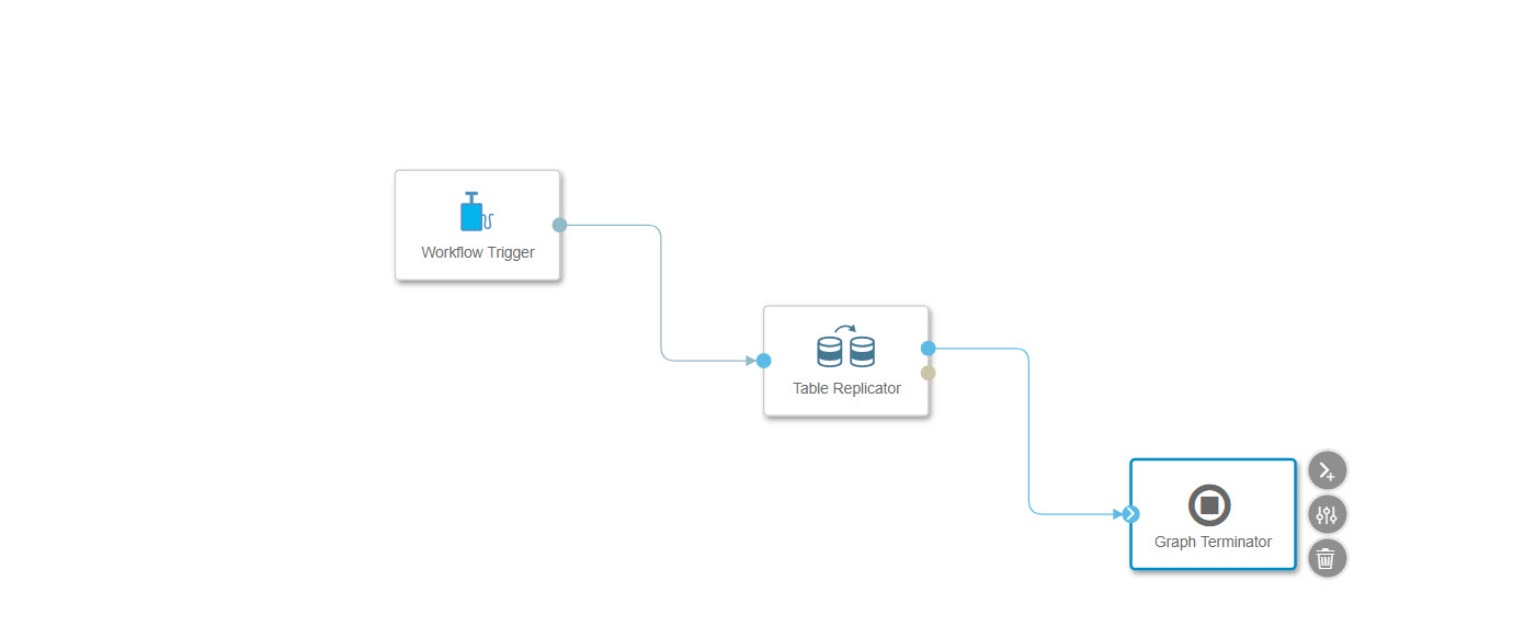 SAP Data Intelligence – Realtime replication from Oracle database as source