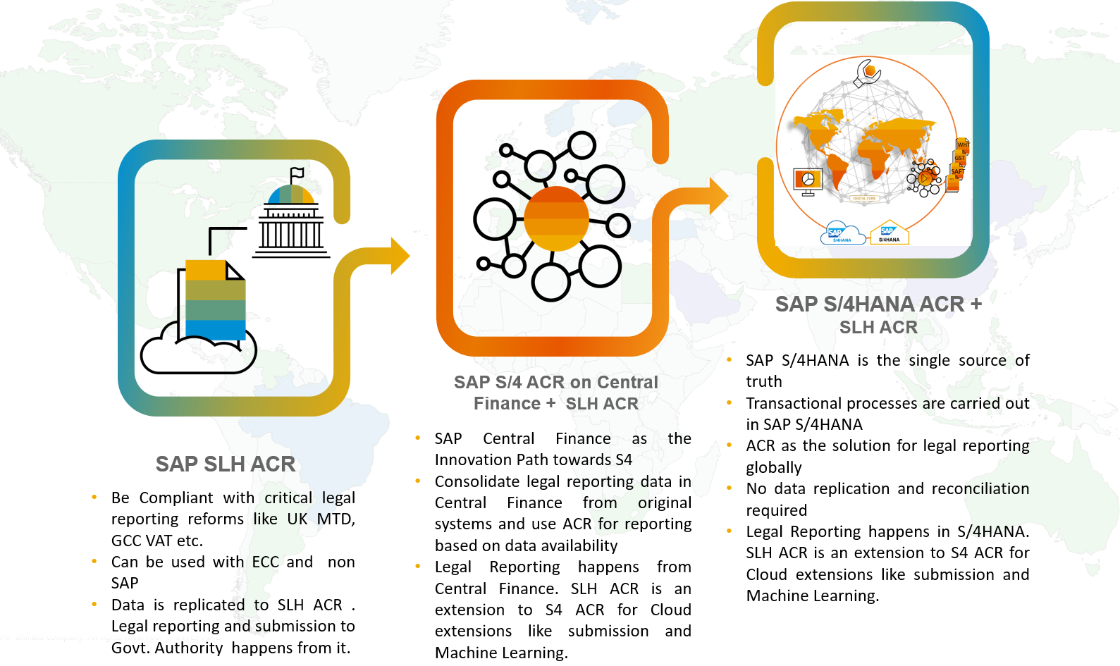 SAP%20solutions%20for%20Advanced%20Compliance%20Reporting%20%3A%20Paths%20to%20Adoption