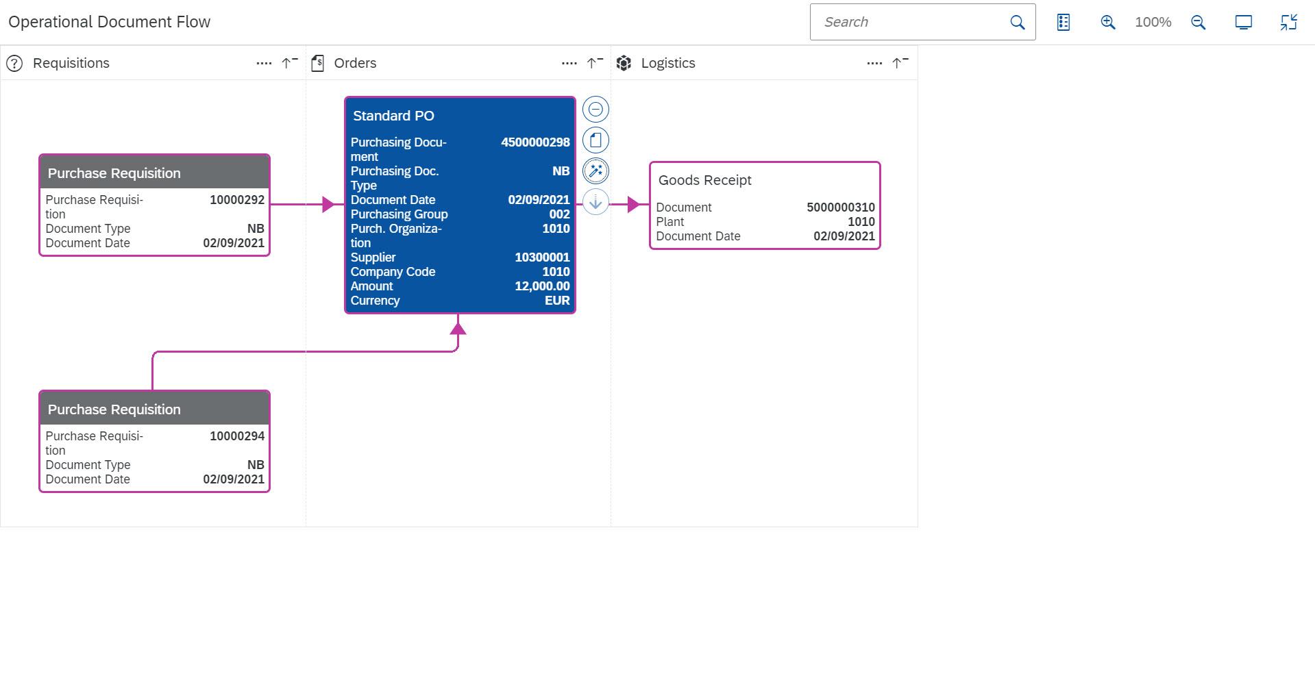 Procurement_Document_Overview