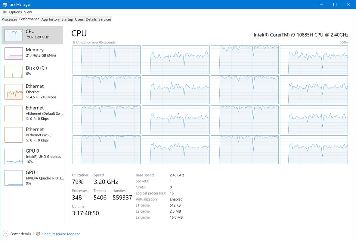 CPU%20Usage