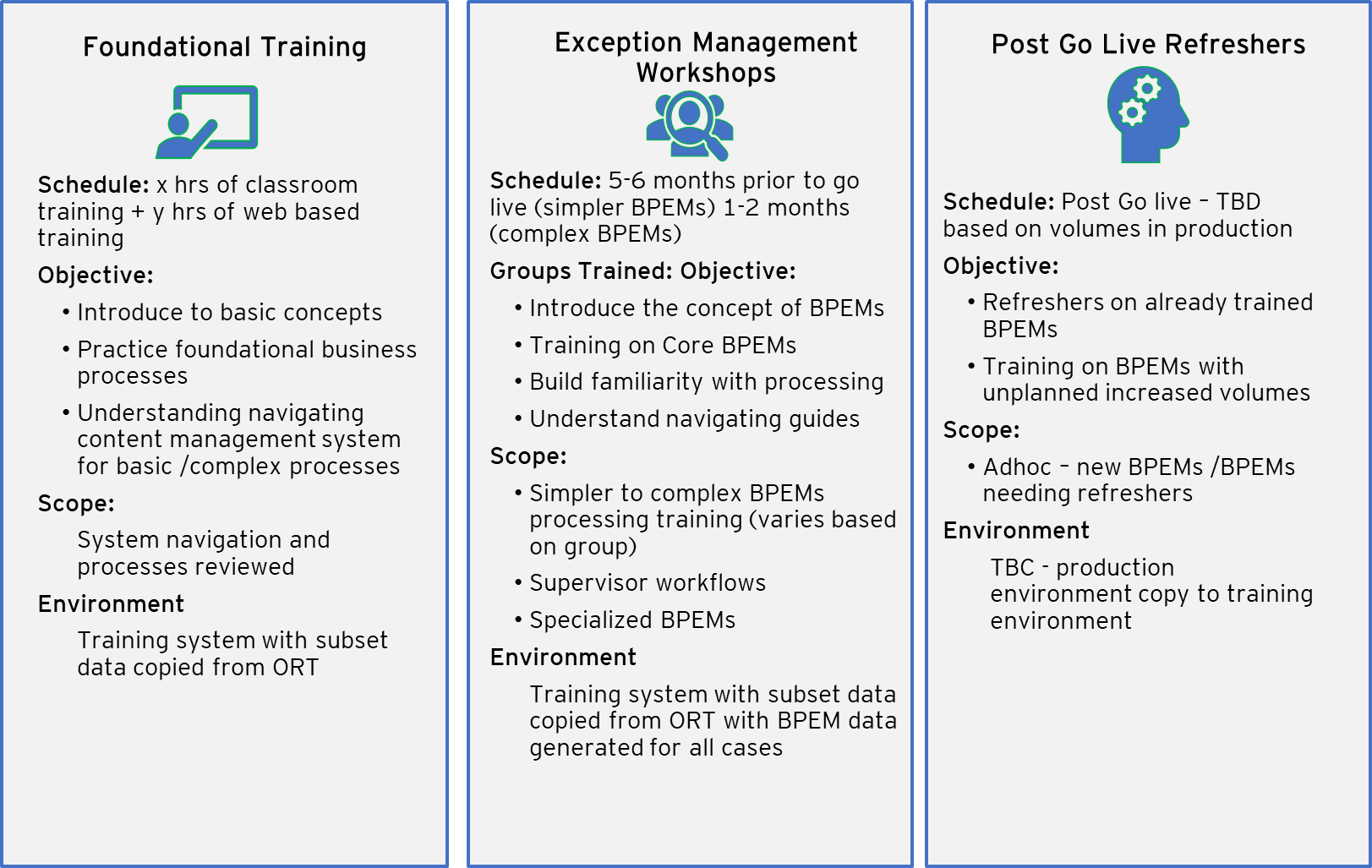 Exception%20Management%20Training%20Approach