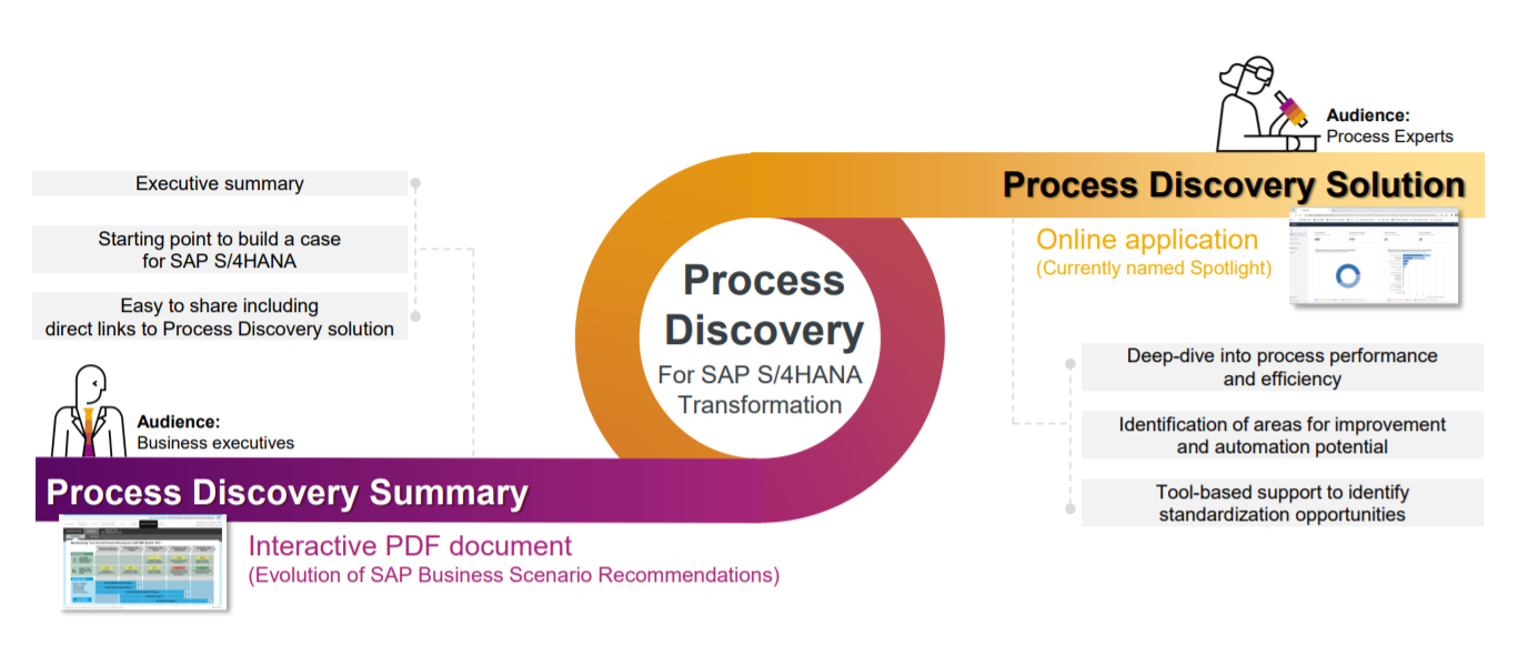 Introducing%20Process%20Discovery