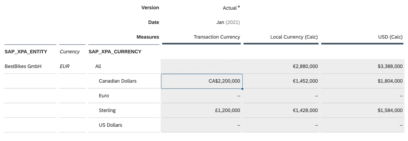 SAP Analytics Cloud, updated currency modeling, image 2