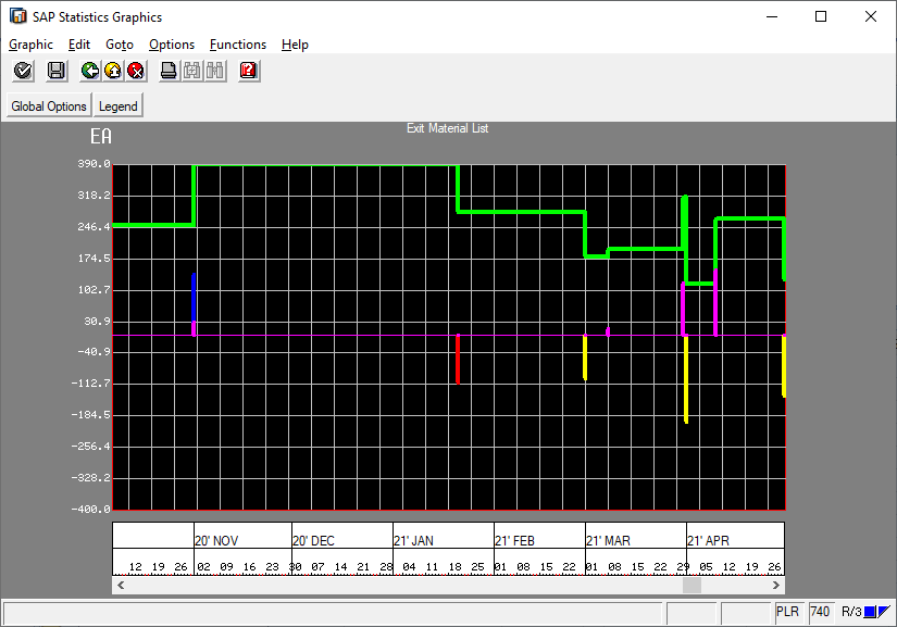 MD04%20chart%20available%20in%20ECC