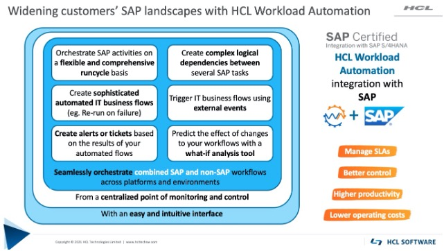 HCL%20Workload%20Automation%20and%20SAP