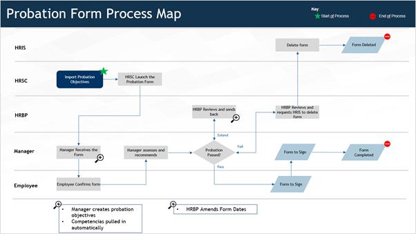 Process%20Map
