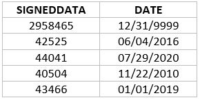 Date%20in%20Sign%20data/Numeric%20form