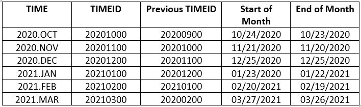 Date_time%20Table