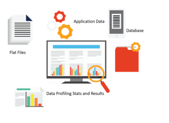 Data%20Sources%20for%20Data%20Profiling