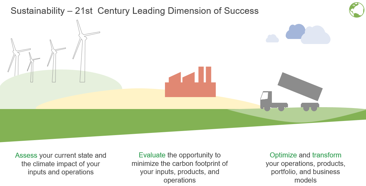 Sustainability%20%u2013%2021st%20Century%20Leading%20Dimension%20of%20Success